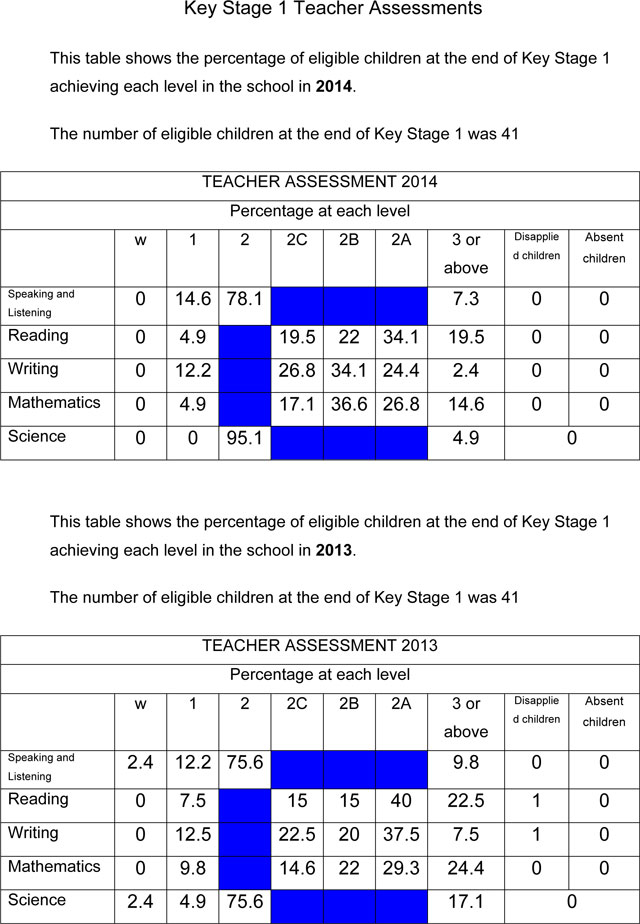 Teacher assessments for website-1