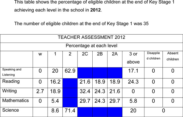 Teacher assessments for website-2